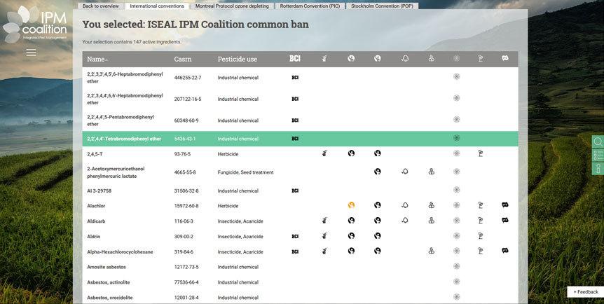 IPM Coalition Website
